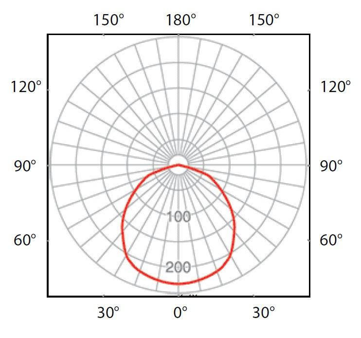 Светодиодный светильник PRIME-S40W