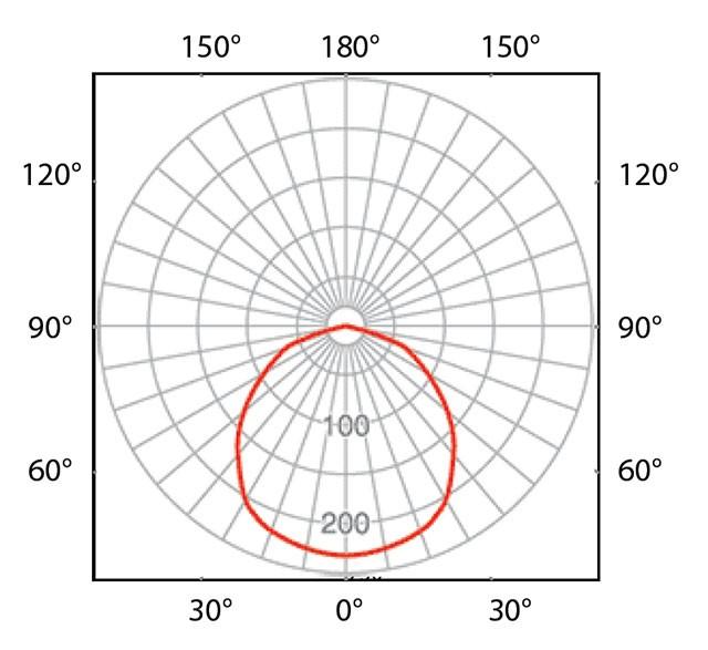 Светильник светодиодный промышленный LINER-20